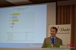 Mark Brooks from Online Personals Watch, 10th Annual State of the European Dating Industry  at the 39th iDate2014 Cologne convention
