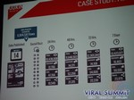 Andrew Barrett, VP at Jukin Media at the Viral Summit Meetup  at the 38th iDate Mobile Dating Industry Trade Show